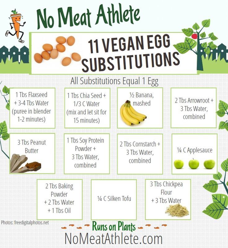 11 Egg Substitutions and other vegan baking solutions!