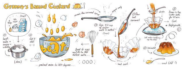 Cartoon cooking abuelas recetas ilustraciones for Libro procesos de cocina