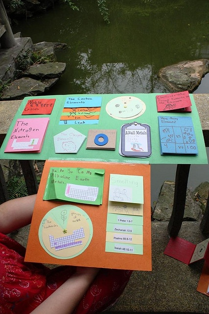 periodic table of elements lapbook (22) by jimmiehomeschoolmom, via Flickr