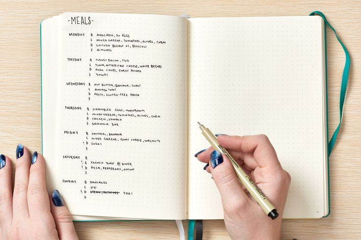 How To Use a Bullet Journal to Meal Plan and Track Your Food Budget, According to the Creator — Budget Bullet Journals