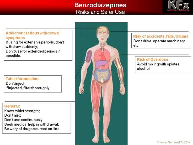 Natural Ways To Ease Benzo Withdrawal