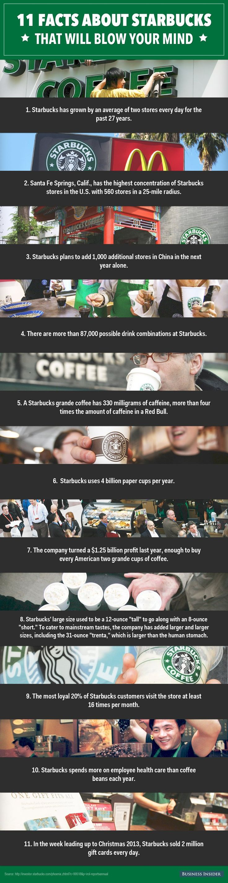 """One of my inspirations for business planning and """"marketing"""" - CEO once likened the experience of going to Starbucks as """"theatre"""". #Fascinating"""