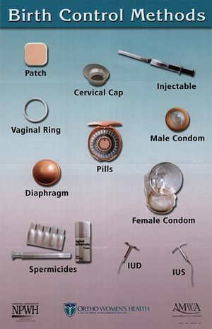 Best birth control options for acne