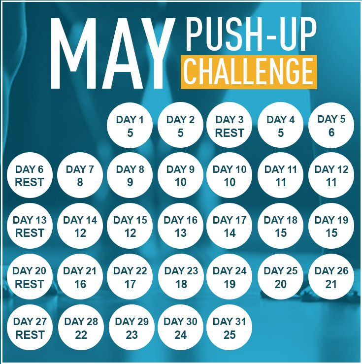May Fitness Challenge 31 Days Of Push Ups Month Workout Challenge Workout Challenge April Challenge