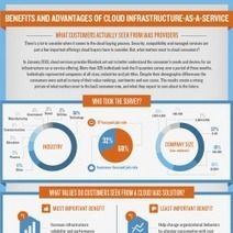 Benefits and Advantages of Cloud Infrastructure as a Service - #Cloud #IaaS