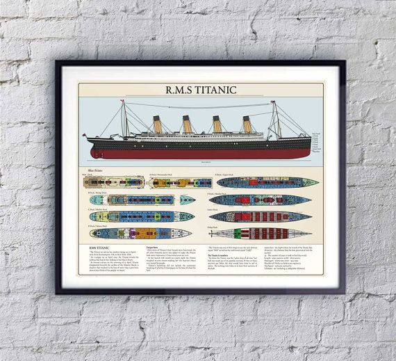 Titanic Poster Boat decor Print of the by LittleGrippersStore