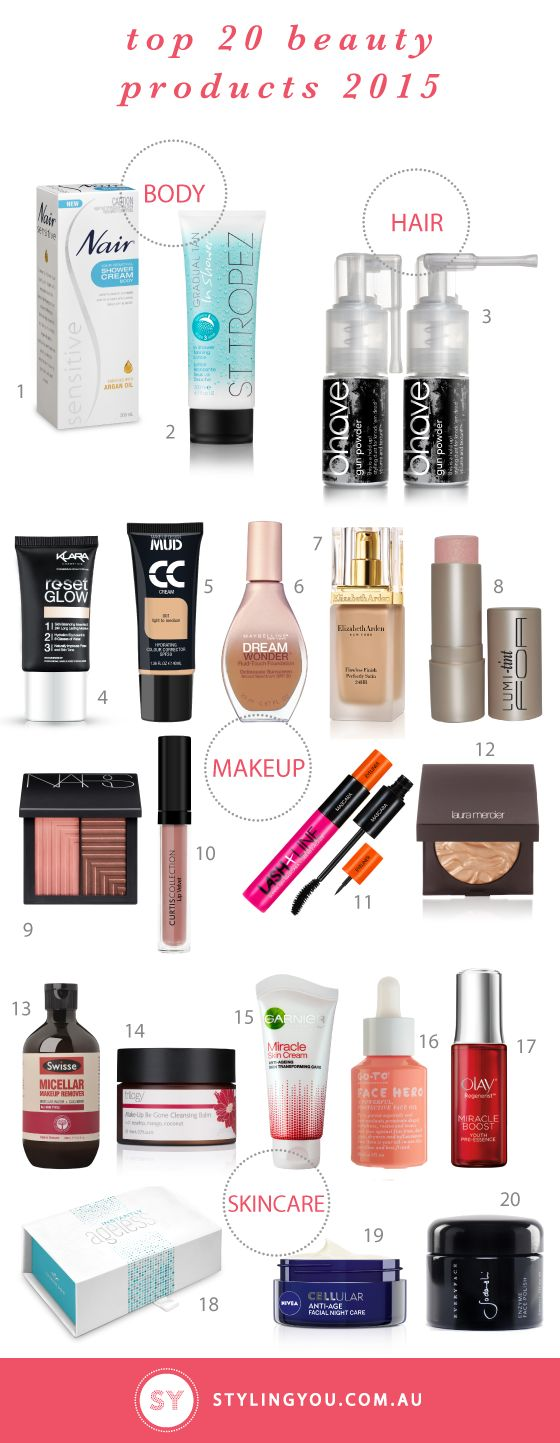 These are Styling You's top beauty products 2015 - 20 products that have made my beauty life easier this past 12 months.