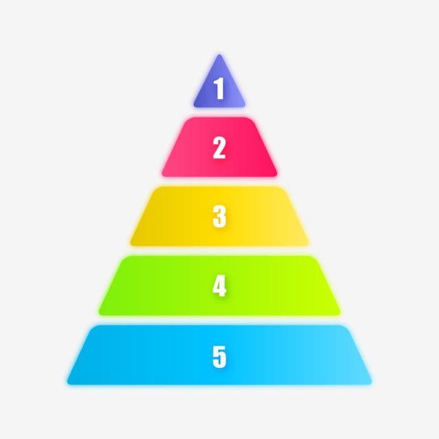 5 خلاصة الخلفية كتيب الرسم البياني لون مفهوم اتصال جميل البيانات تصميم رسم بياني عنصر خمسة الرسم البياني فكرة المثال التوضيحي معلوم Step Pyramid Color Pyramids