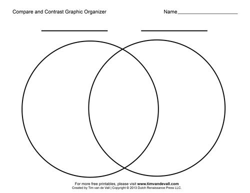 31 best school graphic organizers images on pinterest school free printable compare and contrast graphic organizers blank pdfs ccuart Images