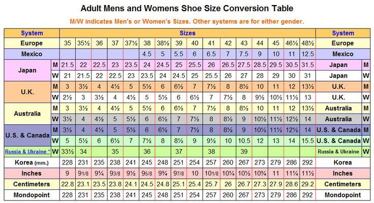 european shoe size conversion Google Search