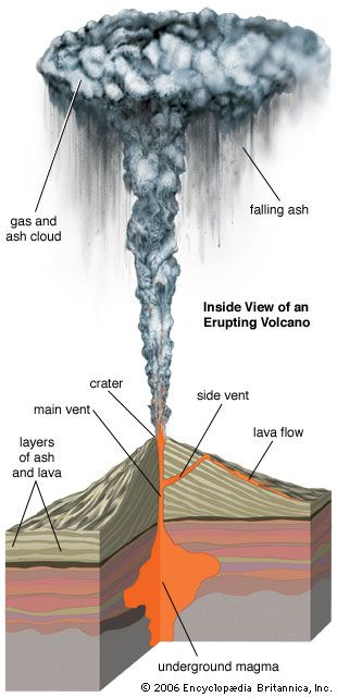 Mapping Inside a Volcano