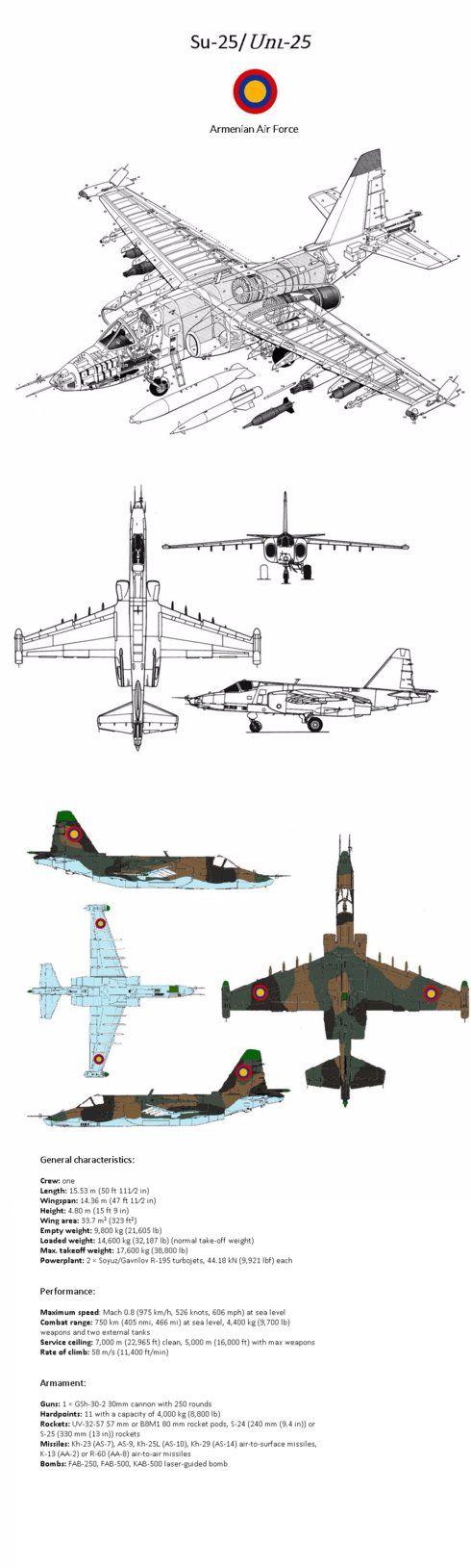 Armenian Air Force Su-25 by Armynia