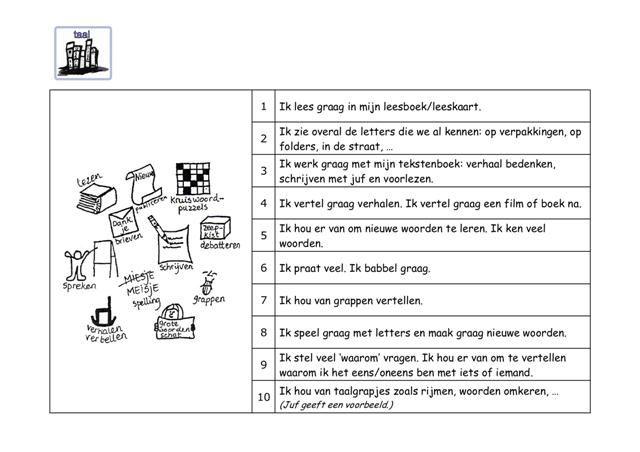 Meervoudige intelligentie - leerling kaart 1