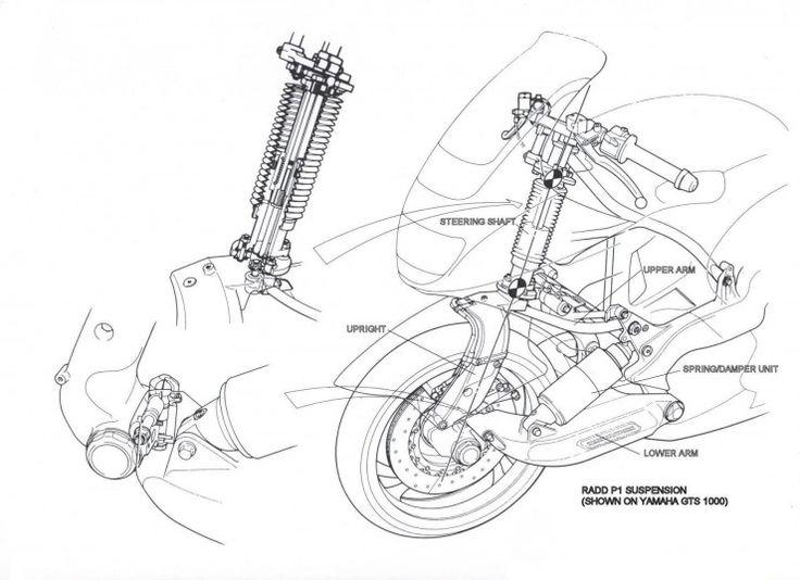 Zawieszenie RADD (Z wahaczem jednostronnym i amortyzatorem zamocowanym z jednej strony przed silnikiem). Yamaha GTS 1000 z 1993 roku .