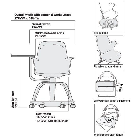 Classroom Furniture Dimensions ~ Node tripod base