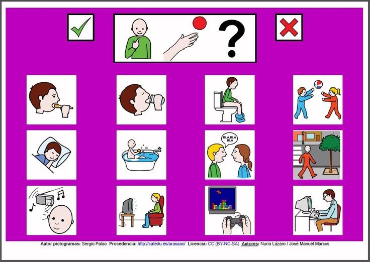 MATERIALES - Tableros de Comunicación de 12 casillas.    Tablero de comunicación de doce casillas sobre necesidades básicas.     http://arasaac.org/materiales.php?id_material=224