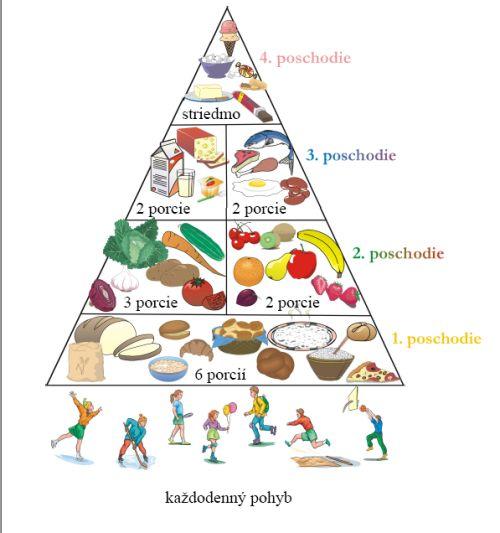 piramida jedal