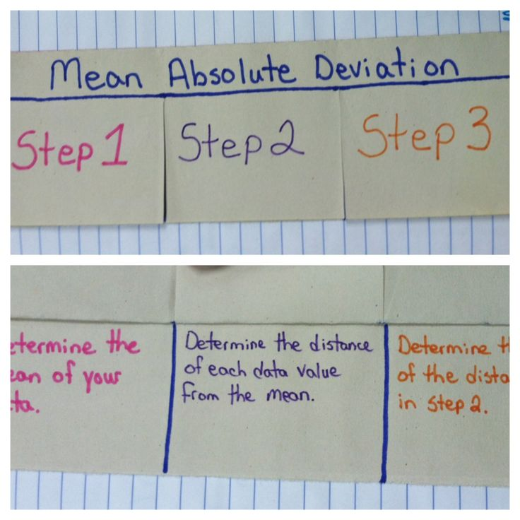 Mean Absolute Deviation Foldable | math | Pinterest ...