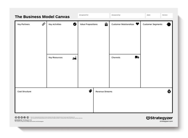 The Business Model Canvas / Alexander Osterwalder & Yves Pigneur
