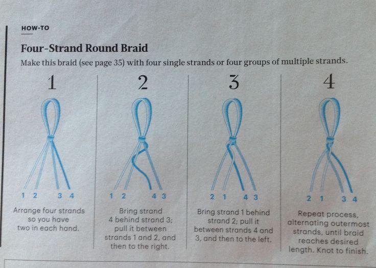 4 Strand Round Braid Tutorial Bing Images