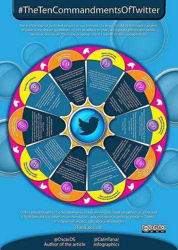 ten Twitter commandments