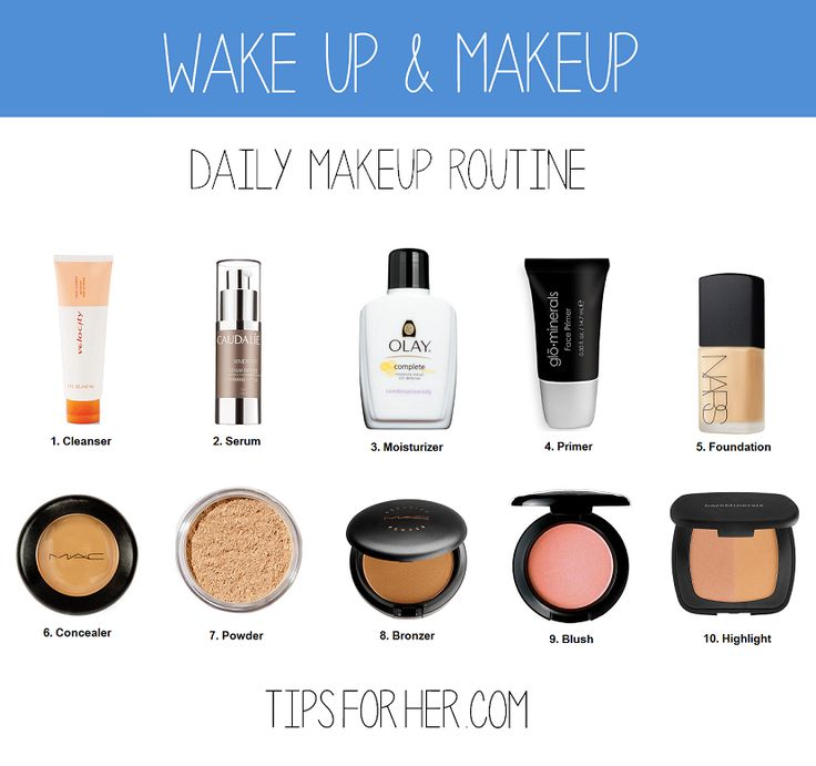 Wake Up & Makeup - Daily Makeup Routine