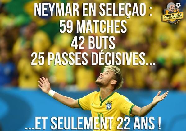 Les stats' hallucinantes de Neymar avec le Brésil - http://www.actusports.fr/124139/les-stats-hallucinantes-neymar-bresil/