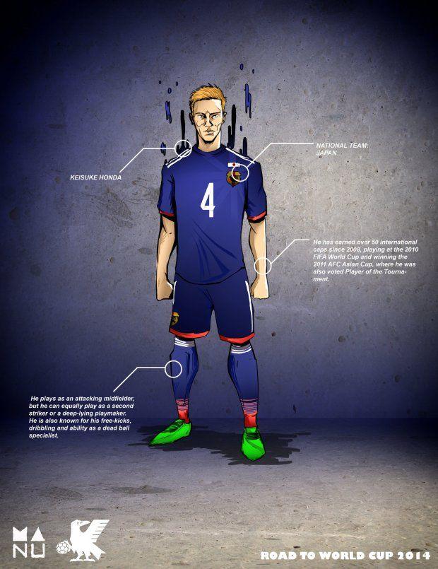 Fifa World Cup 2014 Amazing Football Player Illustrations 7eebd0628f6a1