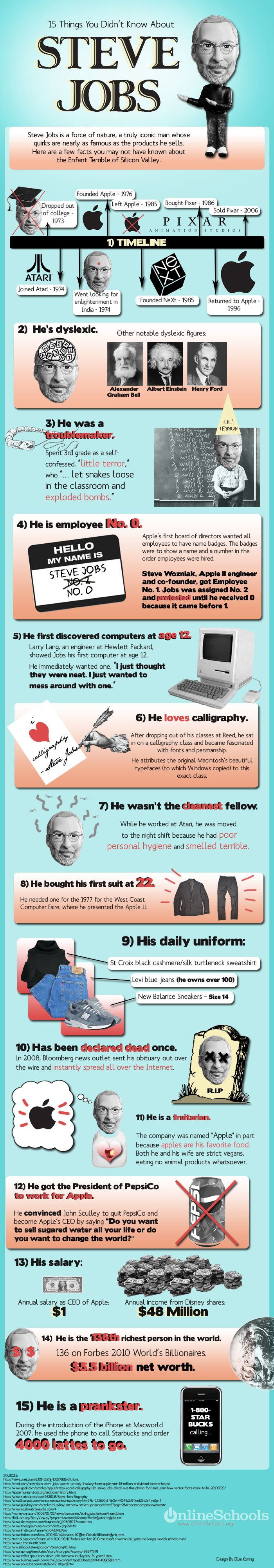 15 Things You Didn't Know About Steve Jobs [Infographic] | #Infographic #SteveJobs |