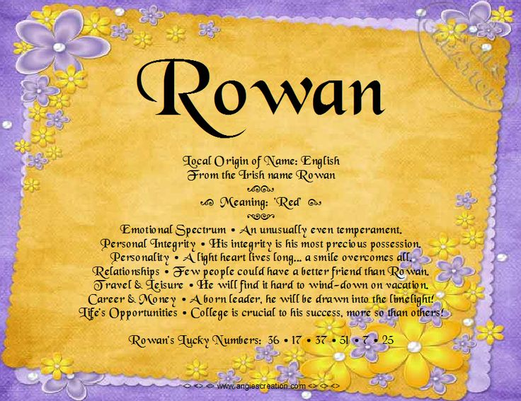 7 best Names and meanings... images on Pinterest   Names ...