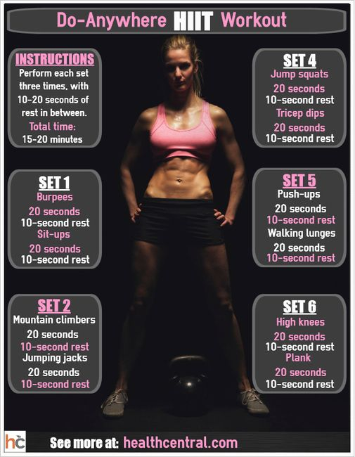 Great HIIT workout. All you need is a Gymboss.