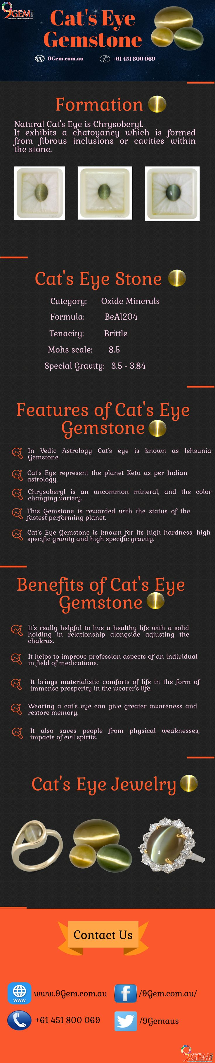 "Cat's Eye Stone is also called as ""Lehsunia"" stone in Hindi. In the infographic you will know about what is Cat's Eye gemstone, astrological names of cat's eye and what are the features and benefits of lehsunia gemstone in Vedic astrology."