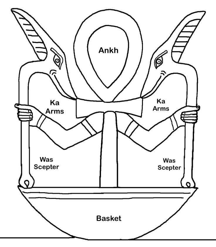 82 Best Egyptian Words Of Power Images On Pinterest Ancient Egypt