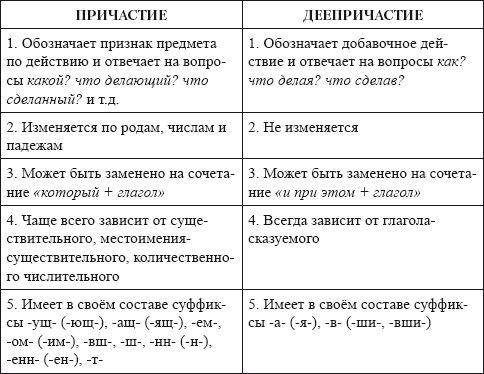 диагностика ошибок в форменных выражениях таблицах excel