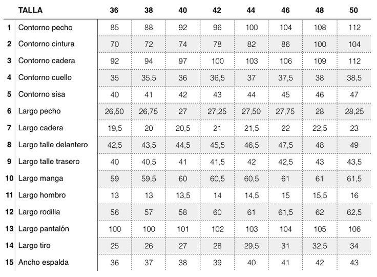 Tabla de medidas para mujer, desde la talla 36 hasta 50 europea (Spain)