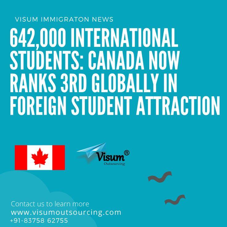 Visum Outsourcing in 2020 Graduation post, International