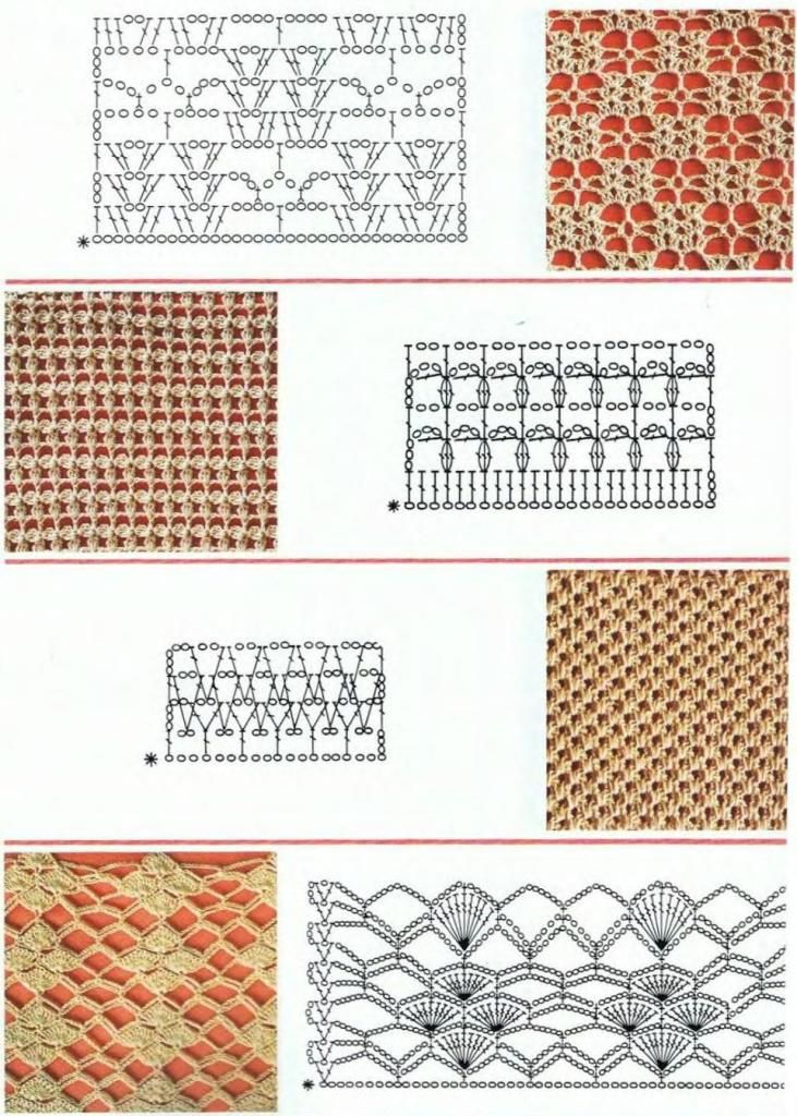 Узоры вязания спицами видео схемы описания
