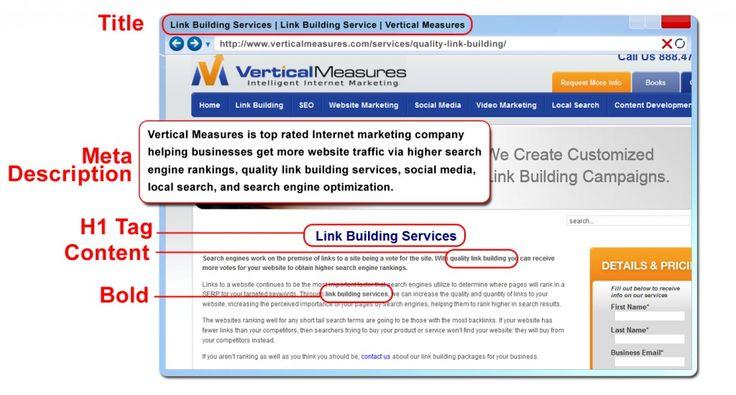 How to optimize page Titles & improve click through rates rapidoptimize.com  #SEO #SEM #marketing #howto