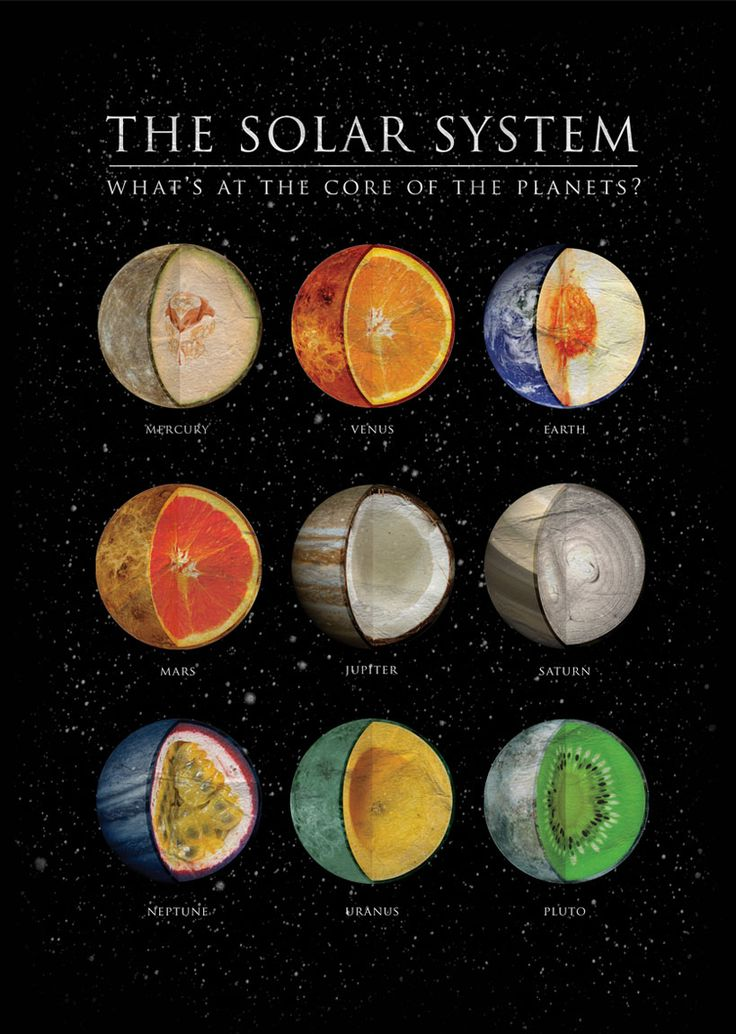 The Solar System. T-shirt and poster design