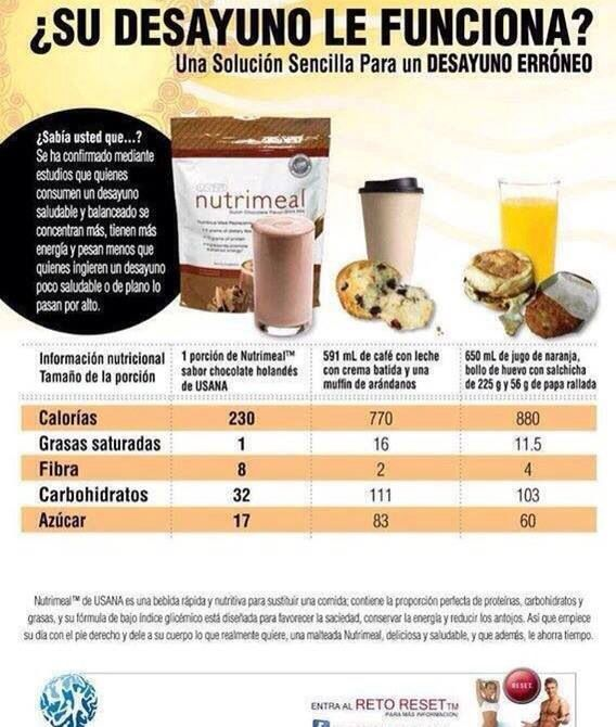 Prueba un sano y delicioso desayuno, que te cargará de energía y te ayudara a bajar de peso. Www.soyricoyfeliz.usana.com.