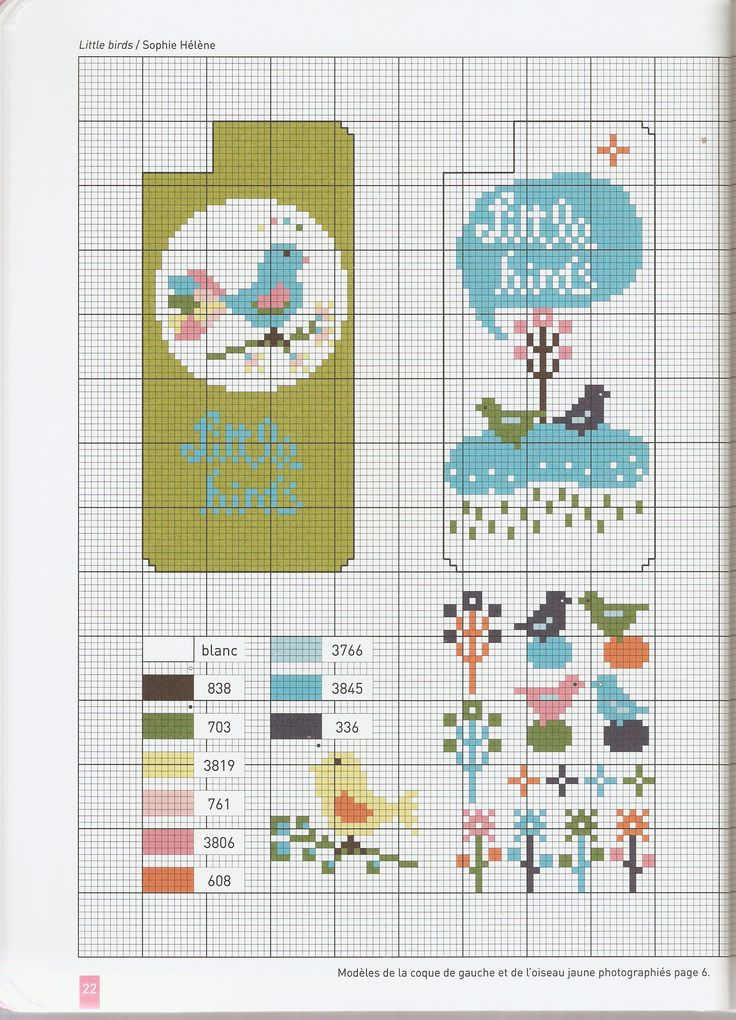Iphone cross stitch case primavera