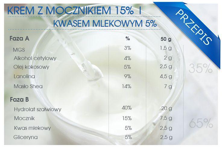 Mela Beauty: KREM Z MOCZNIKIEM 15% I KWASEM MLEKOWYM 5% Z ZSK