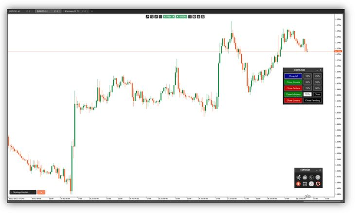 cTrader Position Manager Chart White