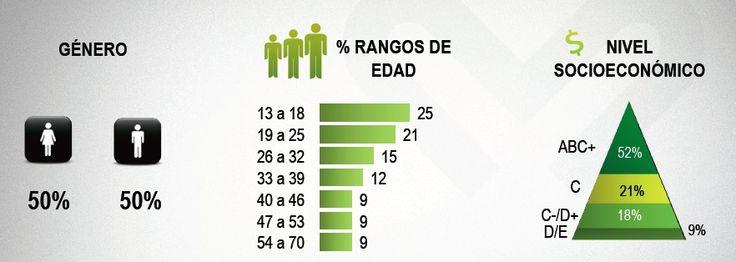 internautas y tendencias en México