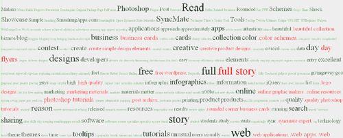 Word-Cloud Nine Excellent (Yet Free) Online Word Cloud Generators
