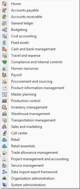 List of Modules in Microsoft Dynamics AX 2012 R3 | Vikas Sankla
