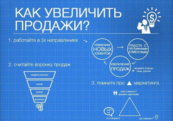 """ОмЪ Solutions - это принцип """"простых решений"""" на практике.  Опираясь на собственный многолетний опыт в сфере информационных технологий и услуг, мы разработали действительно простую и понятную систему по построению отделов продаж. Автоматизация, эффективность и рост прибыли - цель нашей системы. Её внедрение в бизнес разграничено на три последовательных этапа:  -1-Работа с сайтом Проведем анализ работы вашего сайта, исправим проблемы или разработаем новое решение  -2-Внедрение amoCRM Система…"""