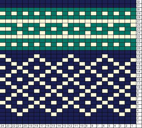 Tricksy Knitter Charts: Stash hat copy