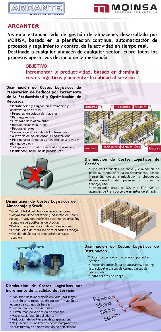 Sistema de gestión de almacenes ARCANTE. Objetivo: incrementar la productividad basado en disminuir los costes logísticos.