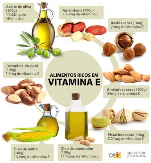 Vitamina E - importância, fontes de alimentos, valores nutricionais, carência e excesso